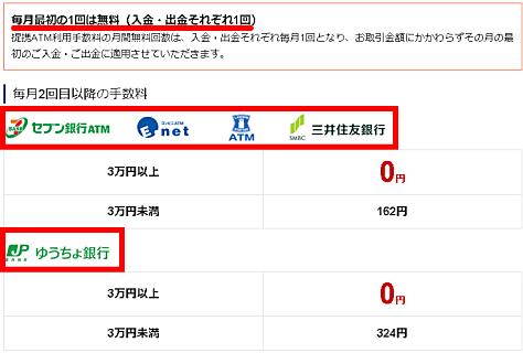 ゆうちょ 銀行 から ジャパン ネット 銀行 振込 手数料